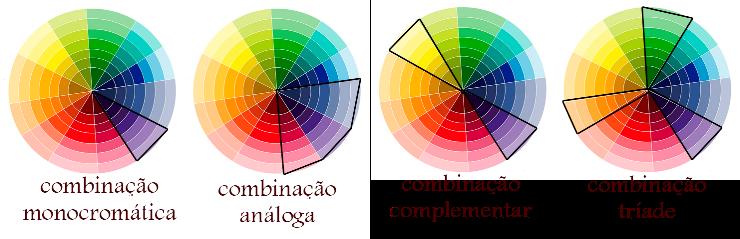 círculo cromático combinação de cores ultra violet